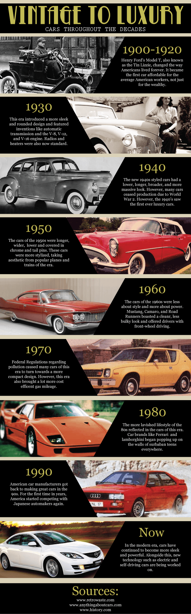 Vintage To Luxury Cars Throughout The Decades Motor