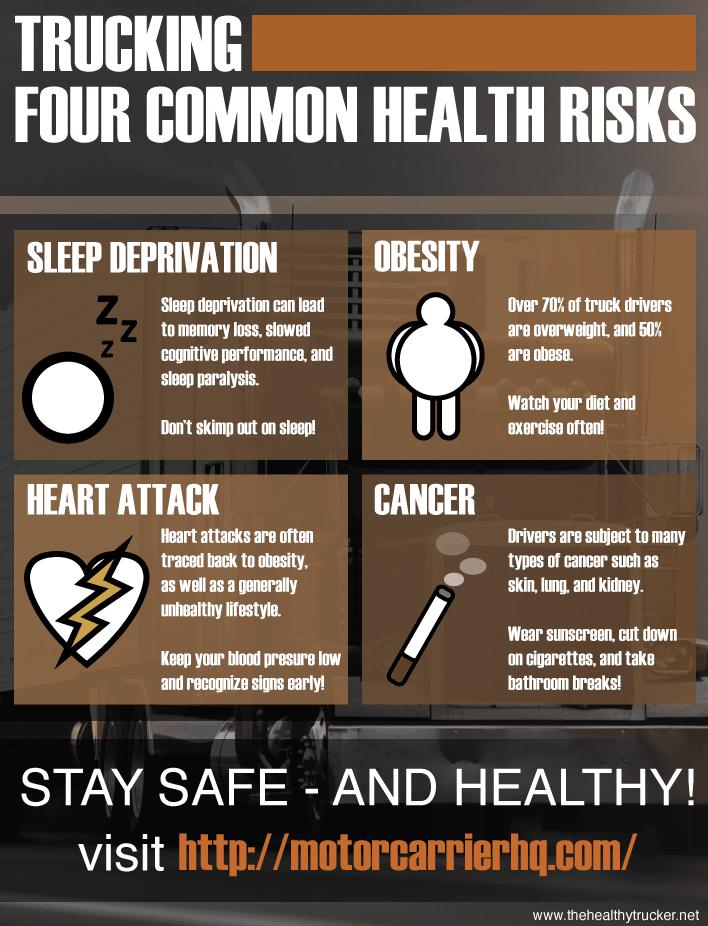 4-health-risks-mchq