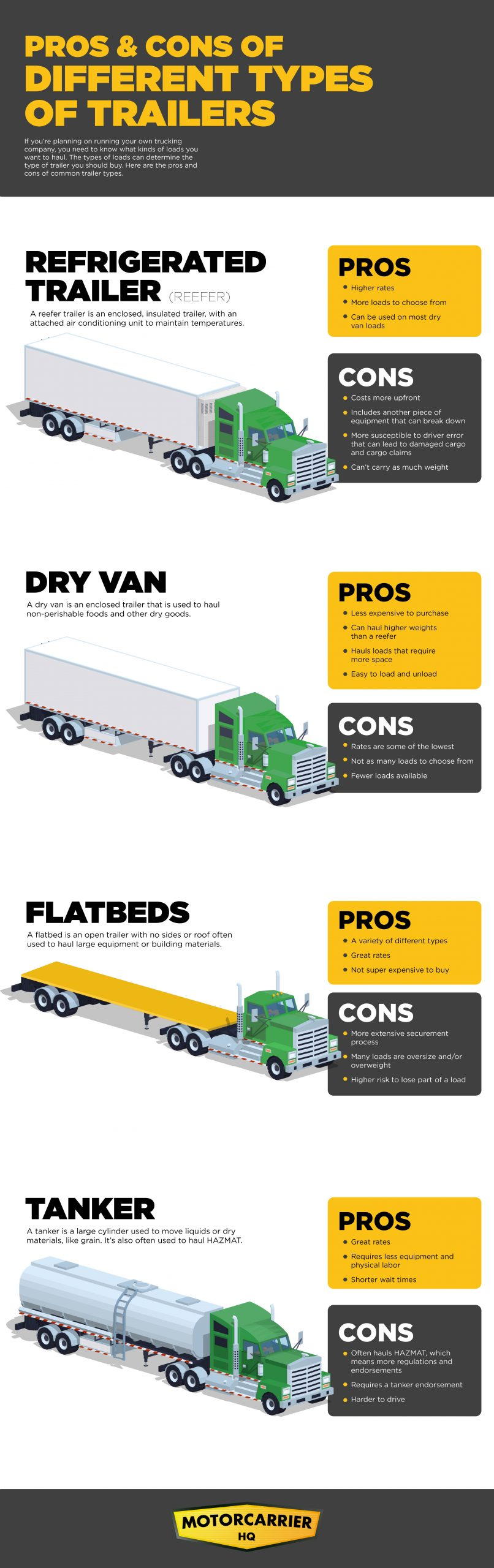 Infographic outlining pros and cons of different types of semi-truck trailers.